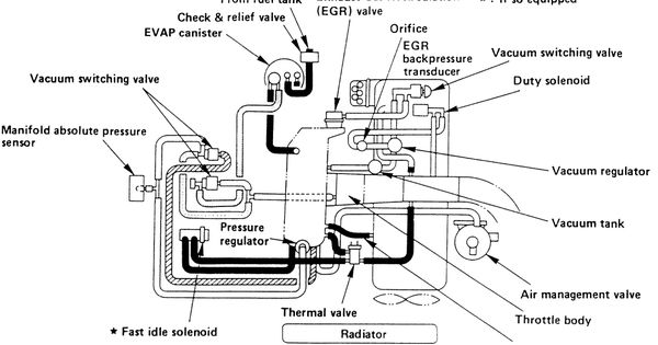 pin thread vacuum hoses diagram on pinterest