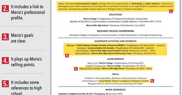 Free Resume Builder No Sign Up. Cv Bartender