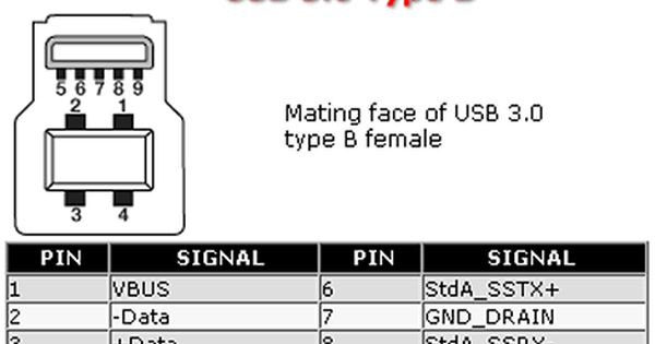 usb 3 0 micro b wiring diagram