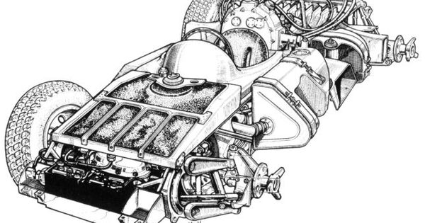 Hofele Design Motordiagramm