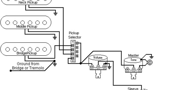 p 90 les paul toggle switch wiring