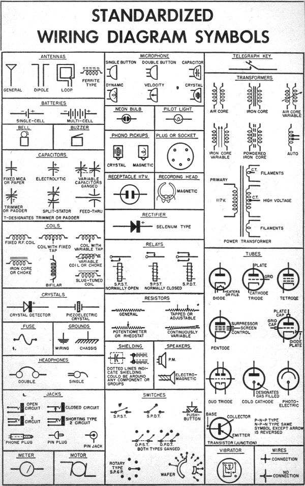 audio wiring diagram symbols