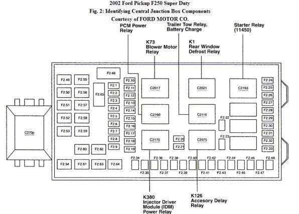 2015 f250 super duty fuse box