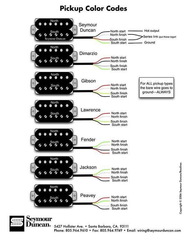 guitar wiring instructions
