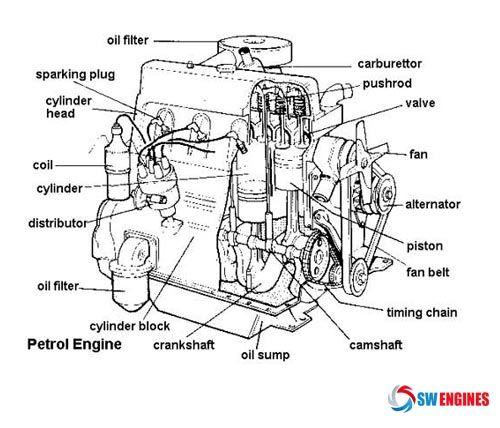 car engine diagram fan