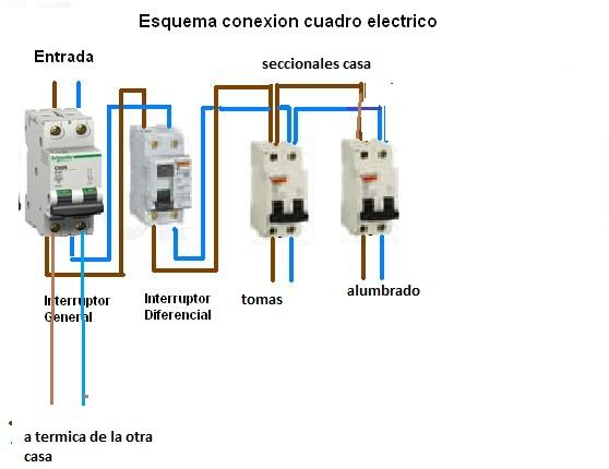 Como Instalar Cuadro Electrico Vivienda 25+ Best Ideas About Cuadro Electrico On Pinterest