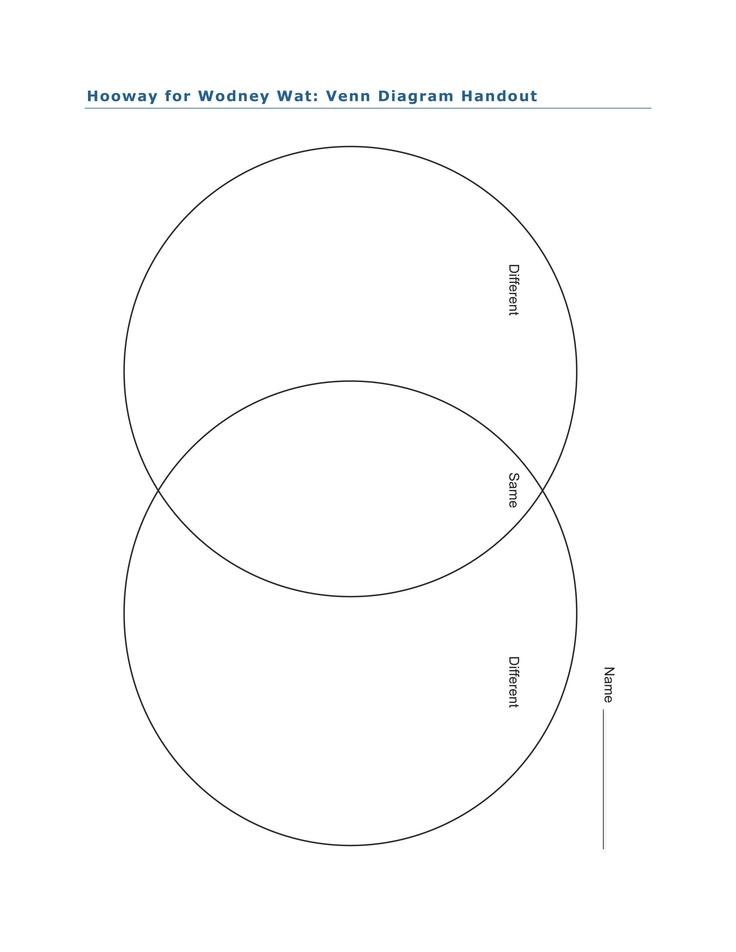 story venn diagram problems
