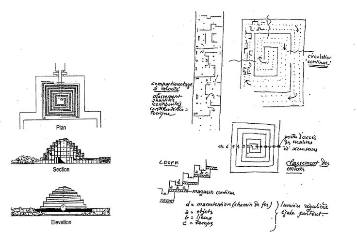 architecture diagram architectural drawings architectural diagrams
