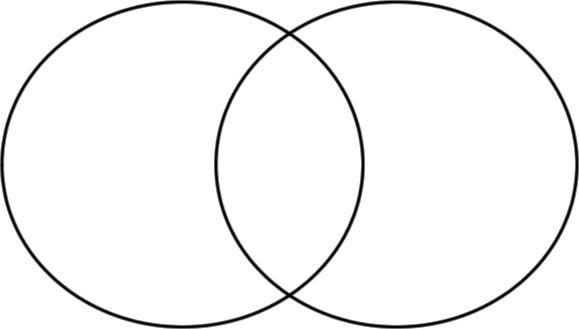 venn diagram of ecosystems