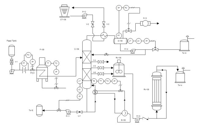 ammonia piping diagram