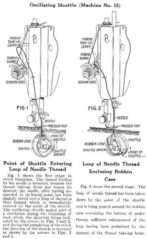 singer model 15 threading diagram