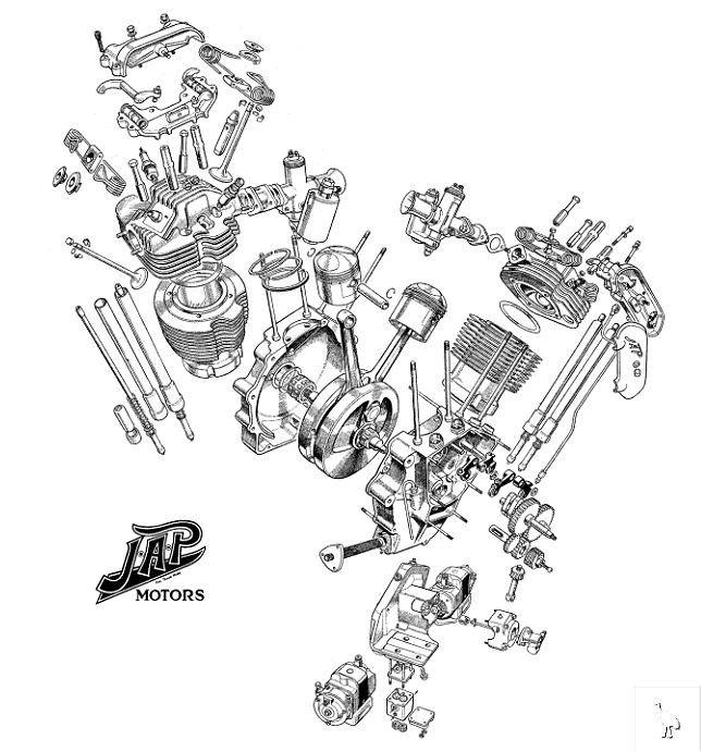 kawasaki kz400 engine diagram google