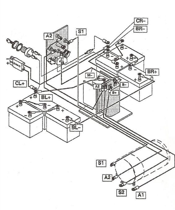 3 wheel ezgo wiring diagram