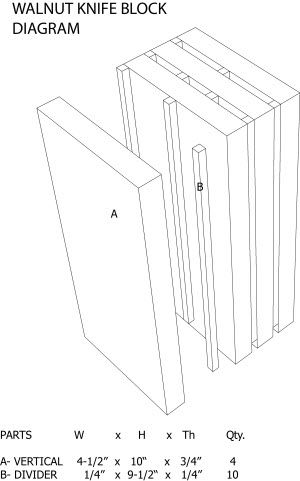 simple diagram of a wood block