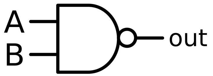 xor gate diagram for pinterest