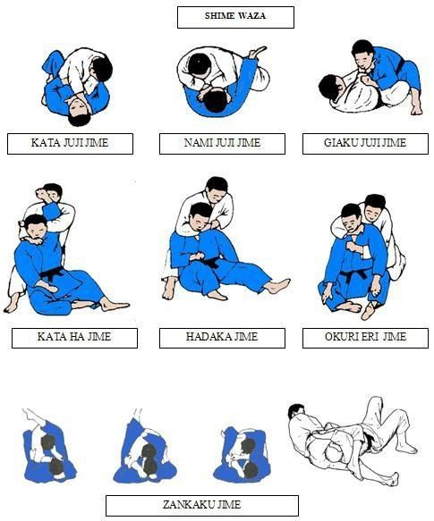 Judo Suelo Judo - Shime Waza (estrangulaciones) Find More At Https