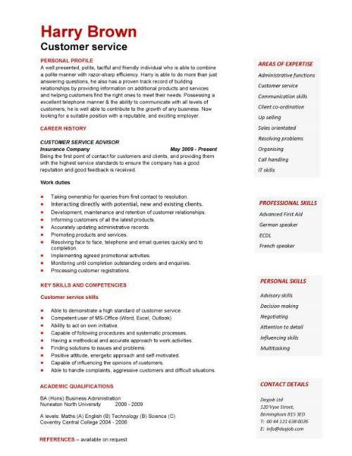 cheap persuasive essay editing websites au examples of english - assistant manager job description resume