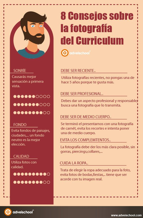 Curriculum Vitae Template For Word – Que Es Una Cover Letter