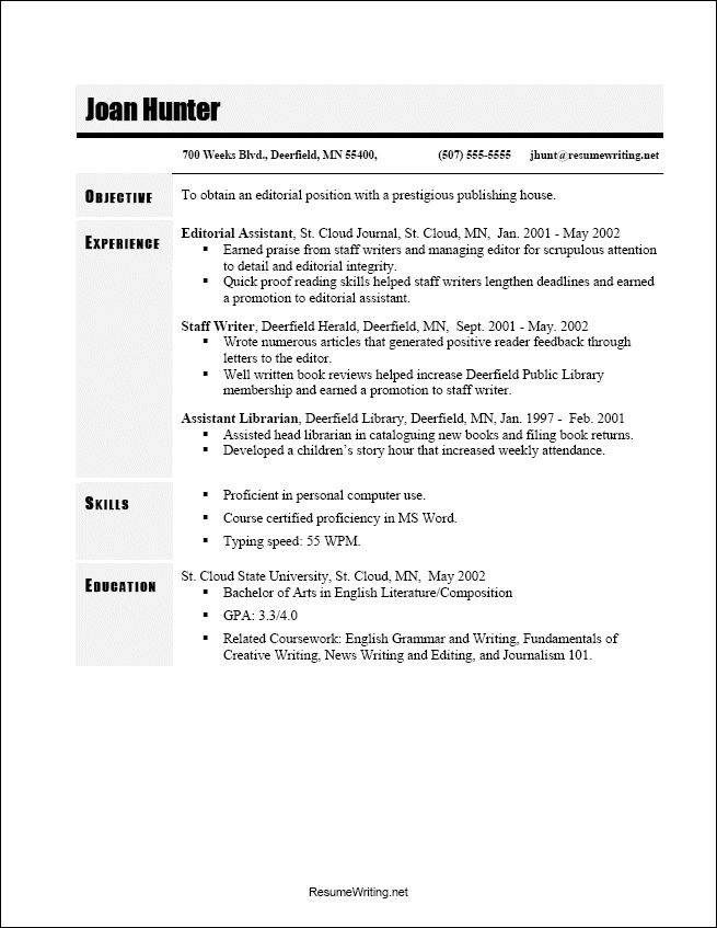 how to make a road map book report best admissions essay examples - chronological resume templates