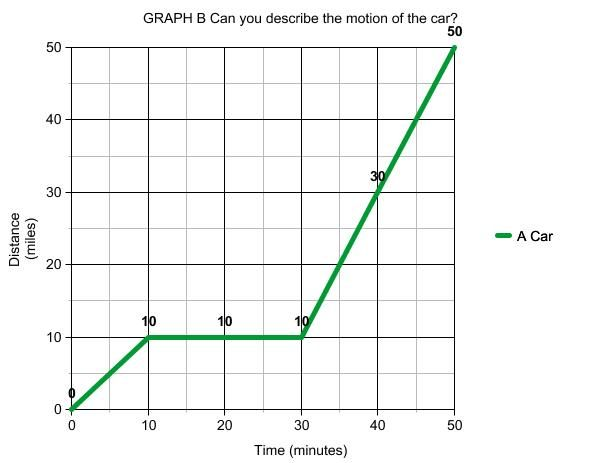 All Worksheets  Velocity Acceleration Worksheets