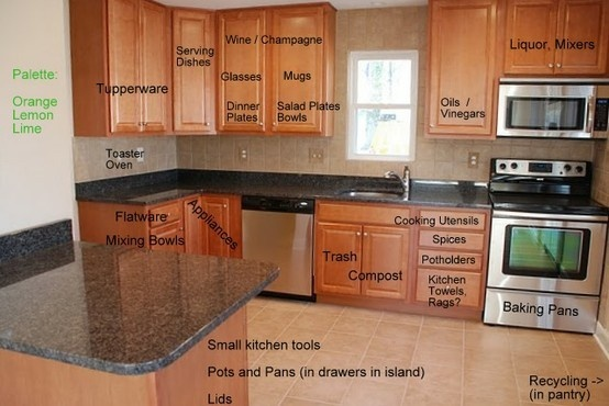 43 Best Images About Kitchen Cabinets On Pinterest