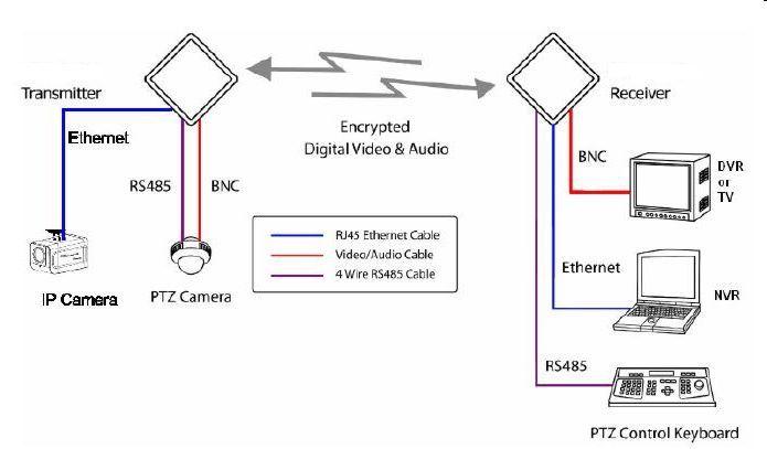 adt wireless alarm diagram