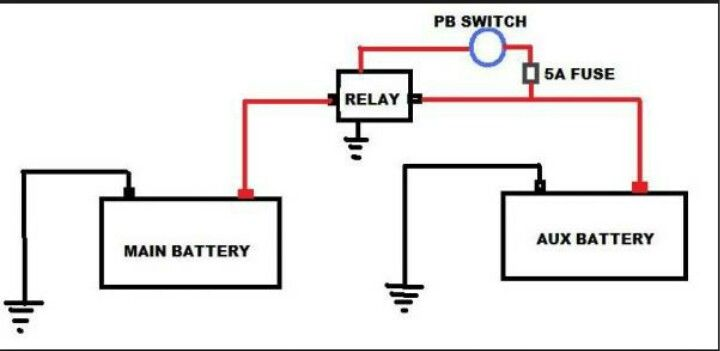 wiring diagram for dual battery insulation
