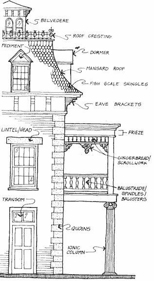 1000+ Ideas About Architecture Details On Pinterest | Wood Slats