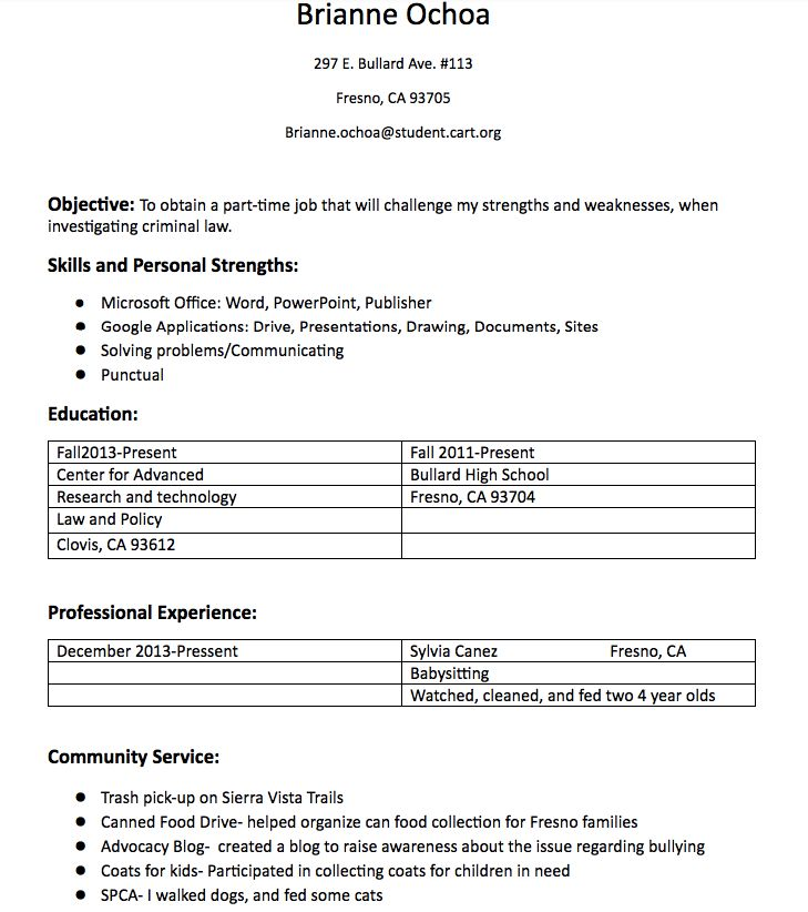 examples of weaknesses to put on a resume