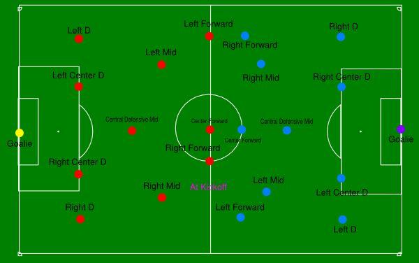 soccer position diagram