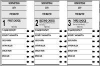 sample voter ballot | Paper Maniac | Pinterest | Design ...