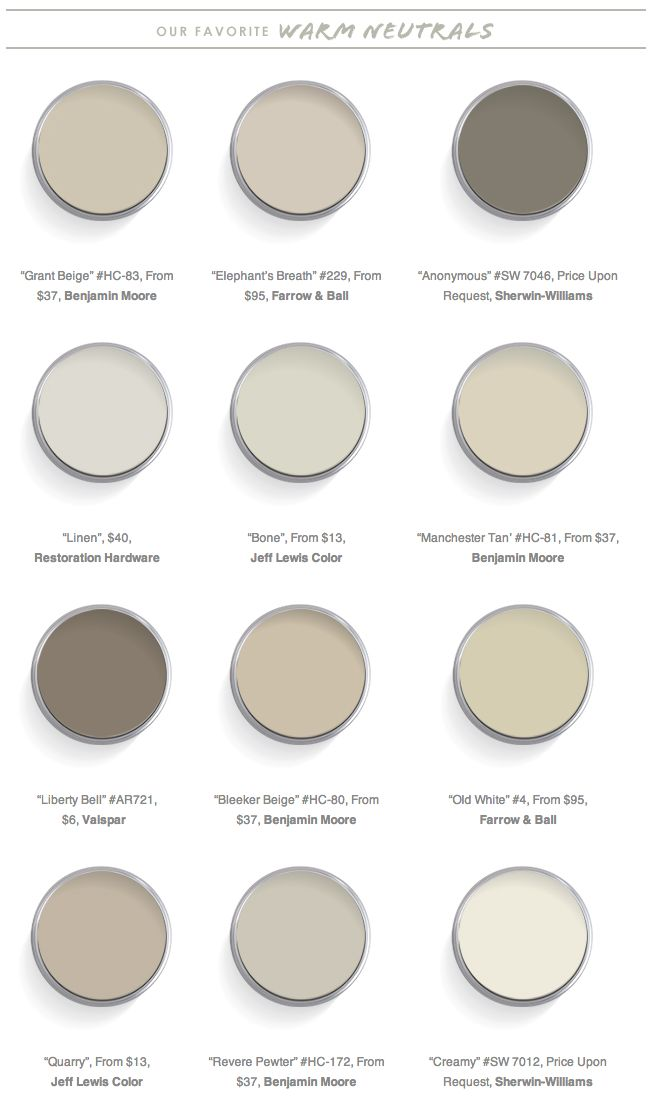 1000+ Ideas About Neutral Bathroom Colors On Pinterest | Neutral