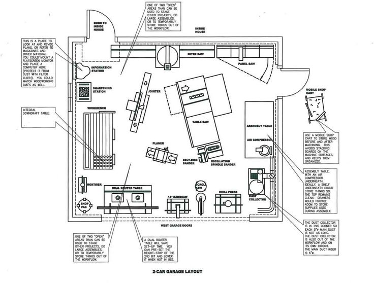 electrical workshop layout
