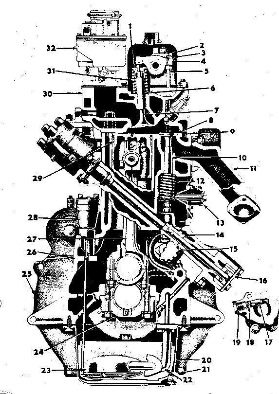 1951 willys wagon ledningsdiagram