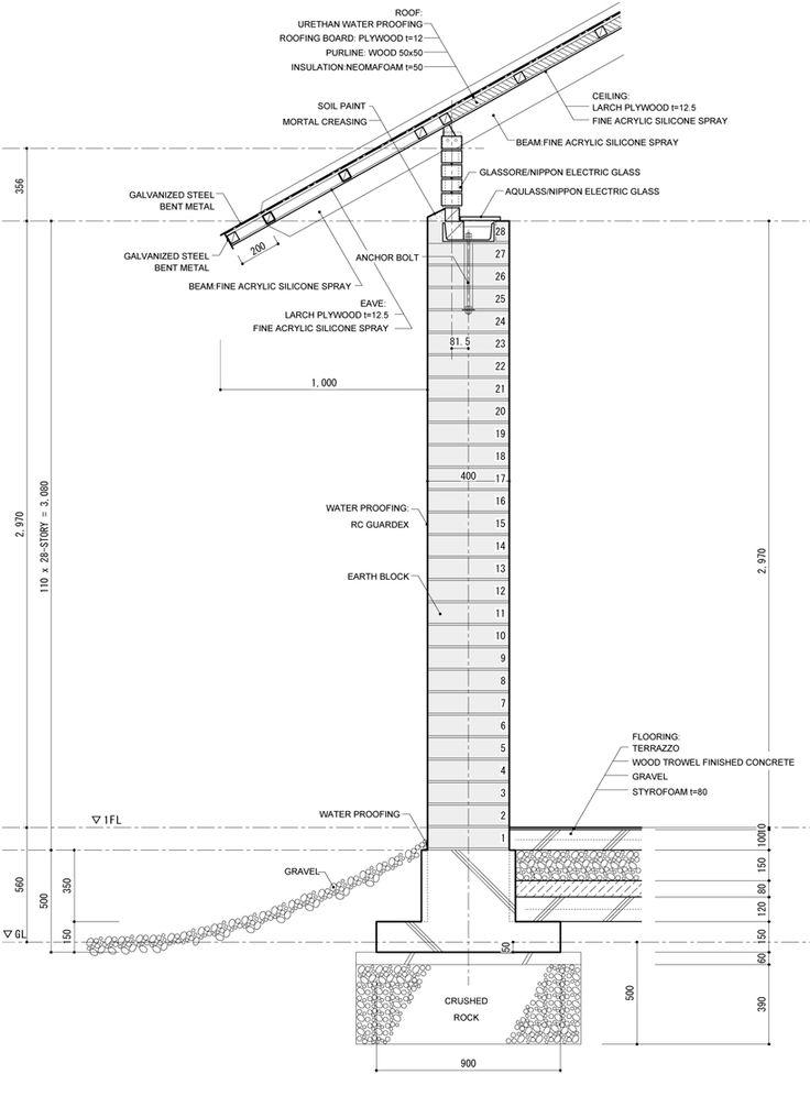 earth cross section diagram for pinterest