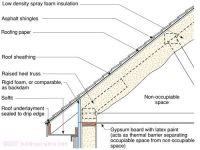 17 Best images about INSULATION DETAILS on Pinterest ...