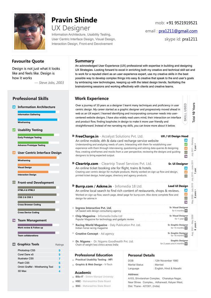 3 ux designer cover letter best business template ux designer cv ux designer resume