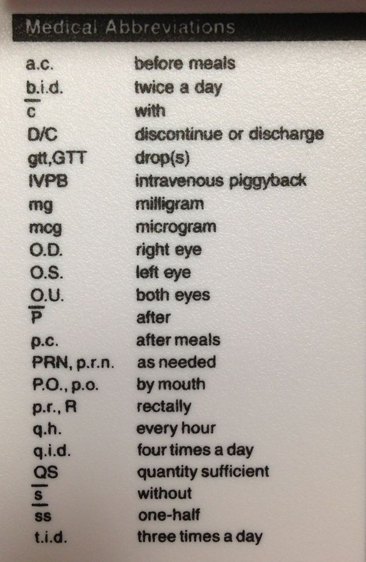 Medical Abbreviations Ocp - Download