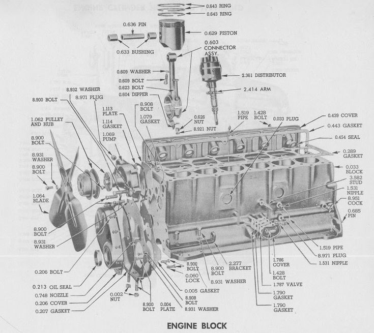 235 chevy engine diagram