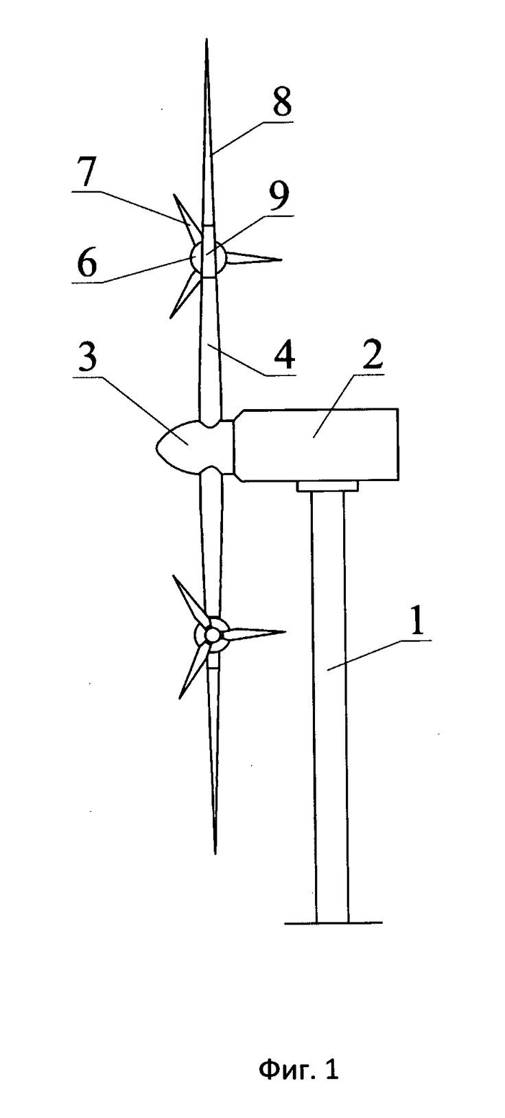 wind turbine wind turbine generators and wind power on