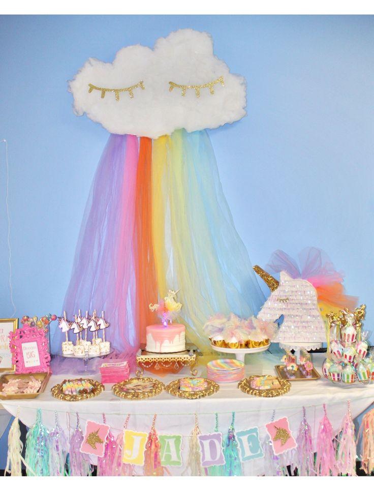 17 Best Ideas About Kids Dessert Table On Pinterest