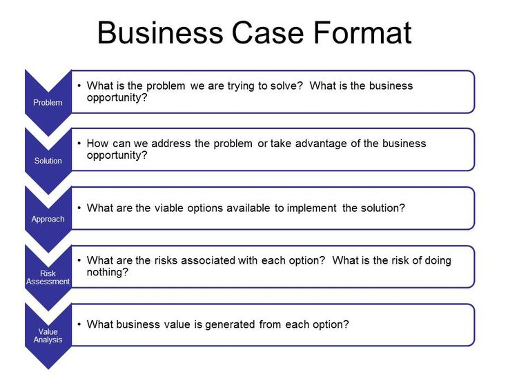 Case Study Example For Business Analysis – Business Analysis Report Example