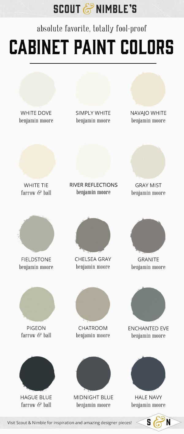 View more kitchens 187 - View More Kitchens 187 Painting Kitchen Cabinets Our Favorite Colors For The Job Download