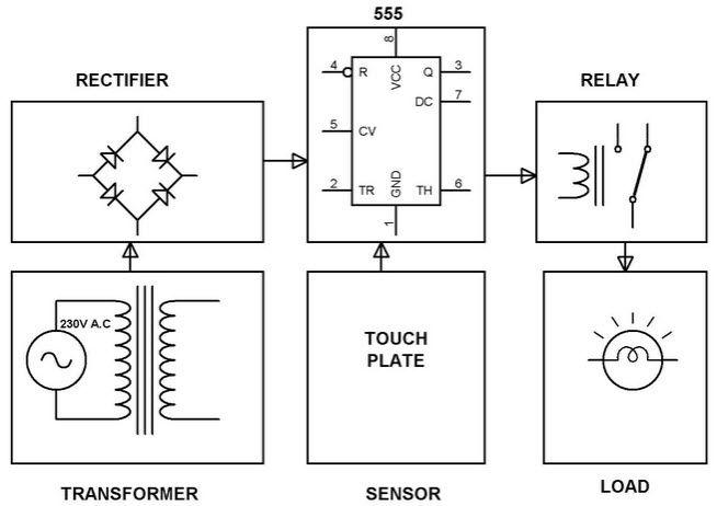 touch diagram ad7873 block diagram