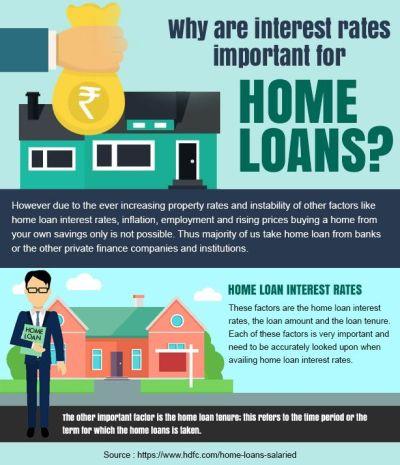 1000+ ideas about Loan Interest Rates on Pinterest | Student loan interest rates, Student loan ...