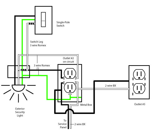 household switch wiring examples