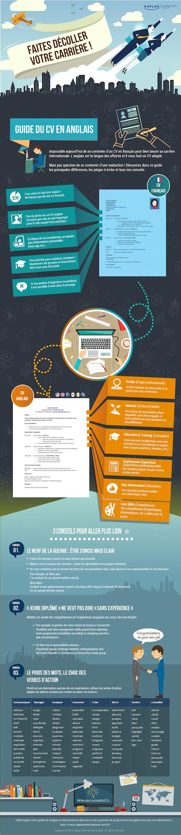 cv infographie gratuit site