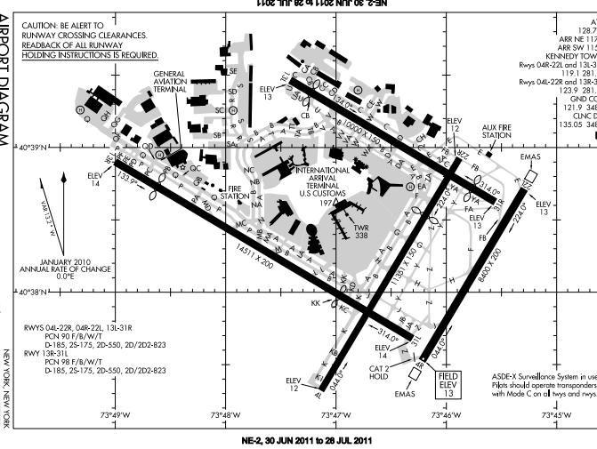 radio waves diagram on the diagram below
