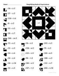 Simplifying Radical Expressions Worksheet. Worksheets ...