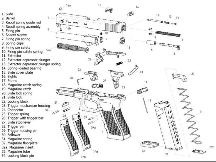 glock 22 parts diagram